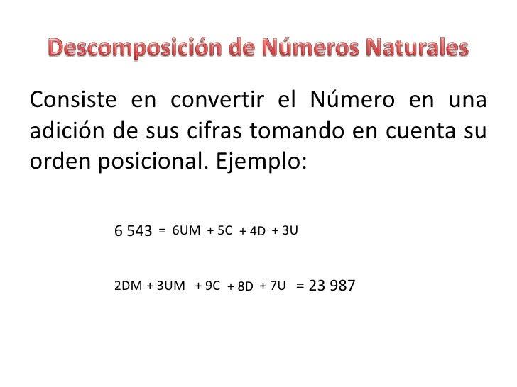 Descomposición de Números Naturales Slide 2