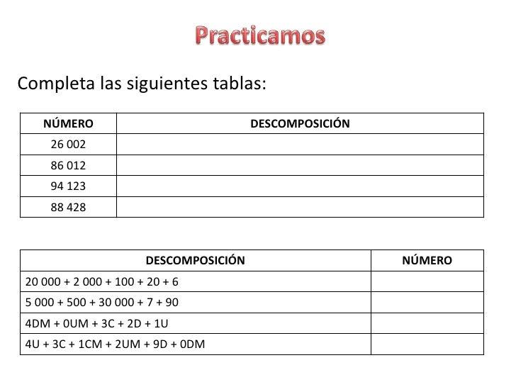 Descomposición de Números Naturales Slide 3