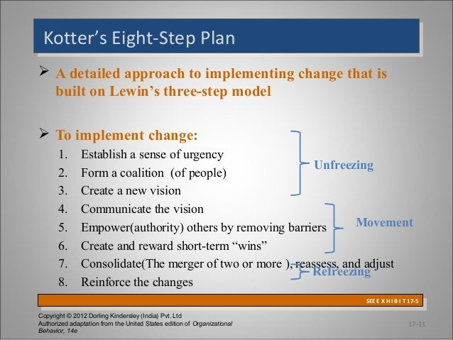 Kotter's Eight-Step Plan Kotter's Eight-Step Plan  A detailed approach to implementing change that is built on Lewin's th...