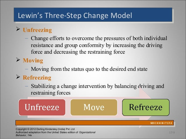 Lewin's Three-Step Change Model Lewin's Three-Step Change Model  Unfreezing – Change efforts to overcome the pressures of...