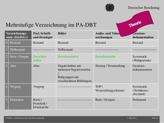 Mehrstufige Verzeichnung im PA-DBT 8. Mai 2014 Folie 10ISAD(G) im Parlamentsarchiv. Ein Werkstattbericht Verzeichnungs- st...