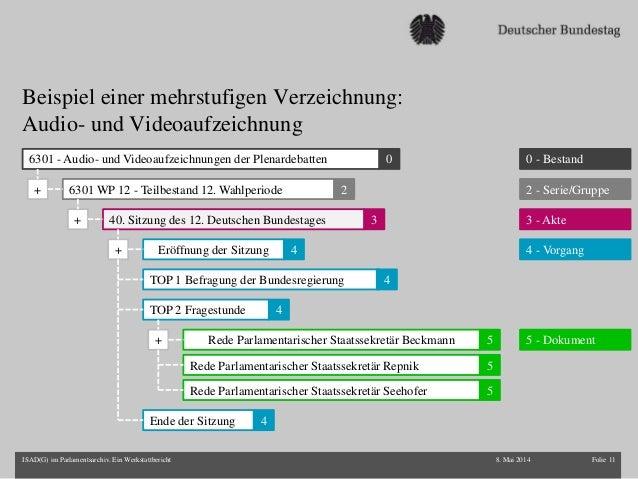 Beispiel einer mehrstufigen Verzeichnung: Audio- und Videoaufzeichnung 8. Mai 2014 Folie 11ISAD(G) im Parlamentsarchiv. Ei...