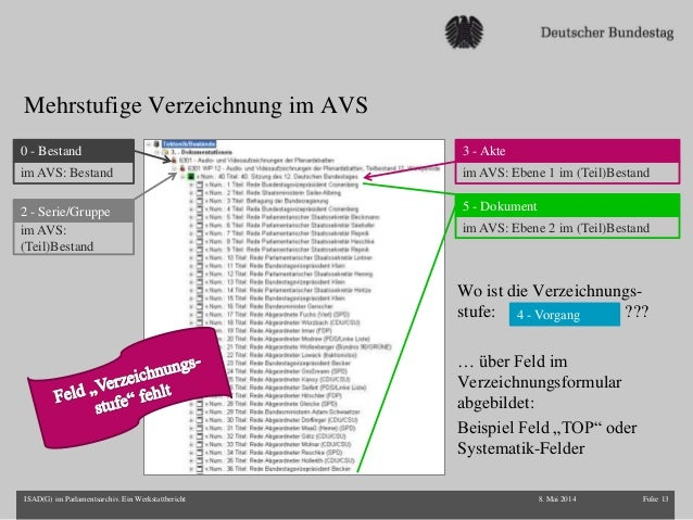 Mehrstufige Verzeichnung im AVS Wo ist die Verzeichnungs- stufe: ??? … über Feld im Verzeichnungsformular abgebildet: Beis...
