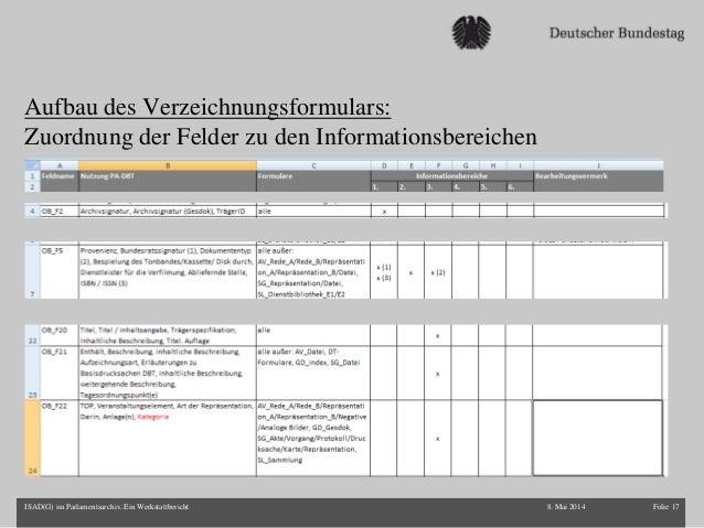 Aufbau des Verzeichnungsformulars: Zuordnung der Felder zu den Informationsbereichen 8. Mai 2014 Folie 17ISAD(G) im Parlam...