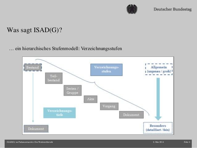 Was sagt ISAD(G)? 8. Mai 2014 Folie 4ISAD(G) im Parlamentsarchiv. Ein Werkstattbericht … ein hierarchisches Stufenmodell: ...