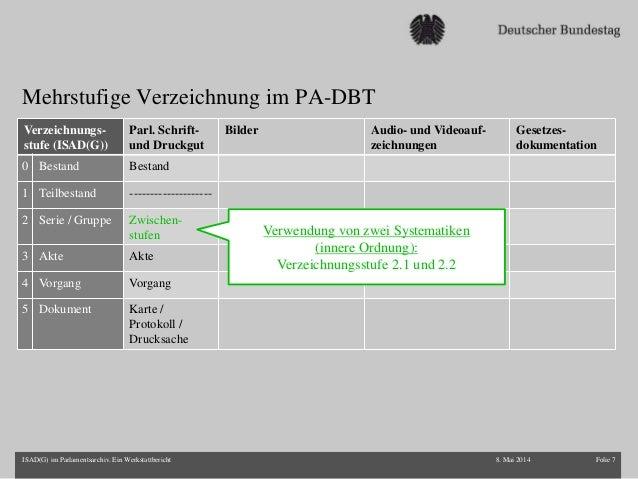 Mehrstufige Verzeichnung im PA-DBT 8. Mai 2014 Folie 7ISAD(G) im Parlamentsarchiv. Ein Werkstattbericht Verzeichnungs- stu...