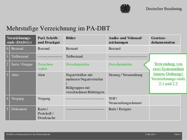 Mehrstufige Verzeichnung im PA-DBT 8. Mai 2014 Folie 9ISAD(G) im Parlamentsarchiv. Ein Werkstattbericht Verzeichnungs- stu...
