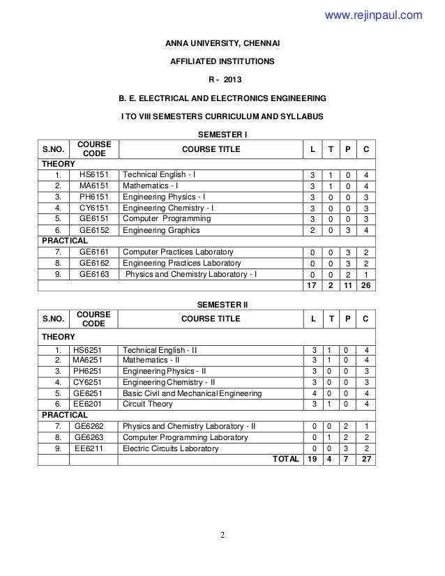 2013 regulation Annauniversity syllabus