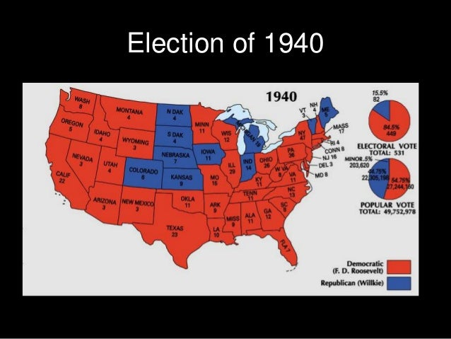 Politics and Power Timeline | Timetoast timelines