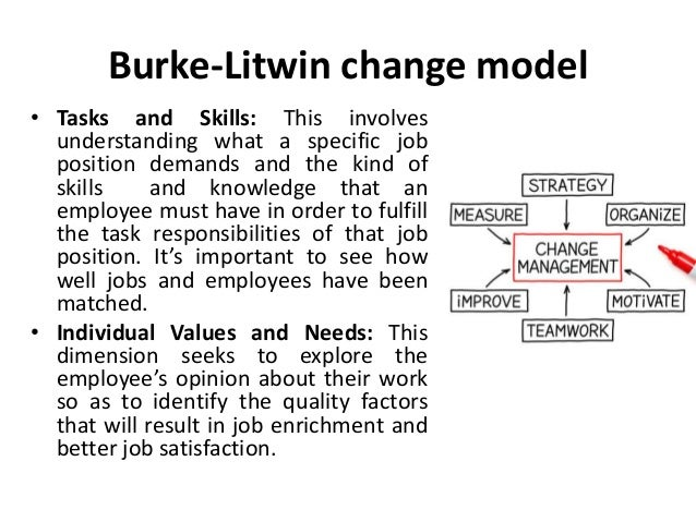 the burke litwin model essay Diagnosis of change sarath mulleti devry university feb-06-2015 change diagnostic model the burke-litwin modification model strives to usher in modification.