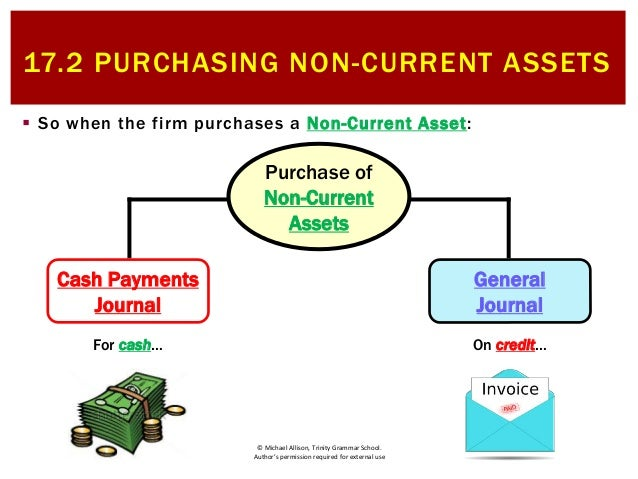 the purchase of an asset on credit