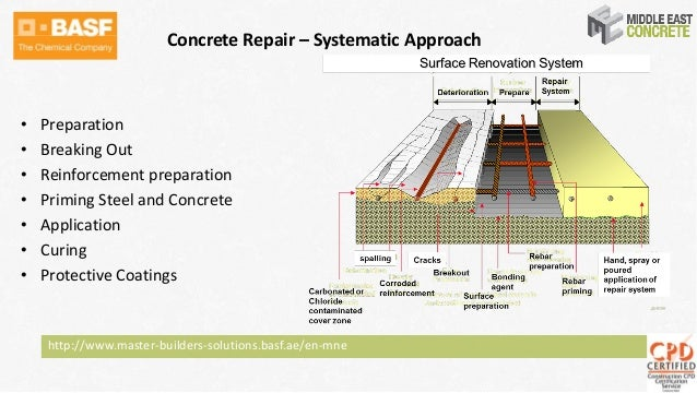 Cement Based Solutions For Early Return To Service