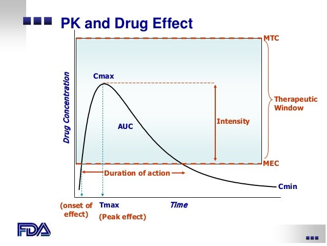 phase 1 2 3 4 clinical trials pdf