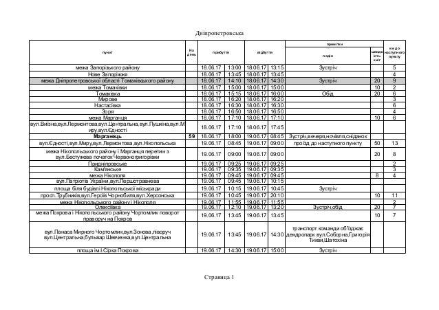 Дніпропетровська Страница 1 пункт прибуття відбуття примітки подія межа Запорізького району 18.06.17 13:00 18.06.17 13:15 ...