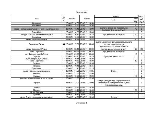 Полтавська Страница 1 пункт прибуття відбуття примітки подія Шрамківка 25.06.17 14:50 25.06.17 14:50 10 5 Кононівка 25.06....