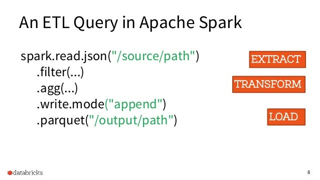 Building Robust ETL Pipelines with Apache Spark