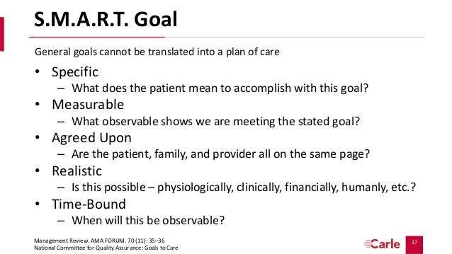 The family meeting the procedure of patient centered care for Palliative care family meeting template