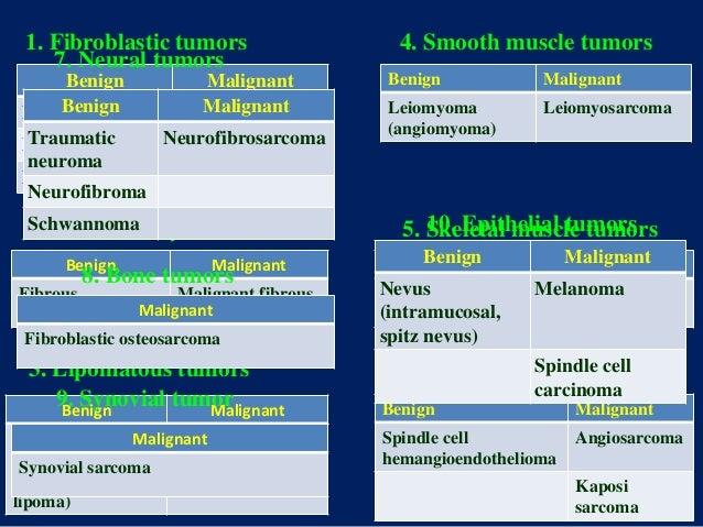Benign Malignant Fibroma Fibrosarcoma Fibromatosis Myofibroma Benign Malignant Fibrous histiocytoma Malignant fibrous hist...