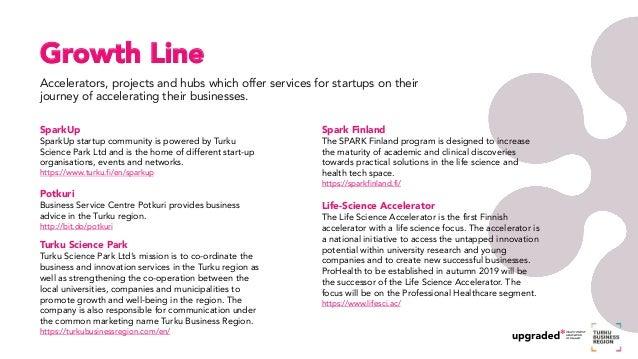 Health Ecosystem Map - Turku Business Region Slide 3