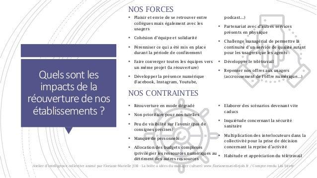Atelier intelligence collective // Les établissements culturels post -confinement Slide 3