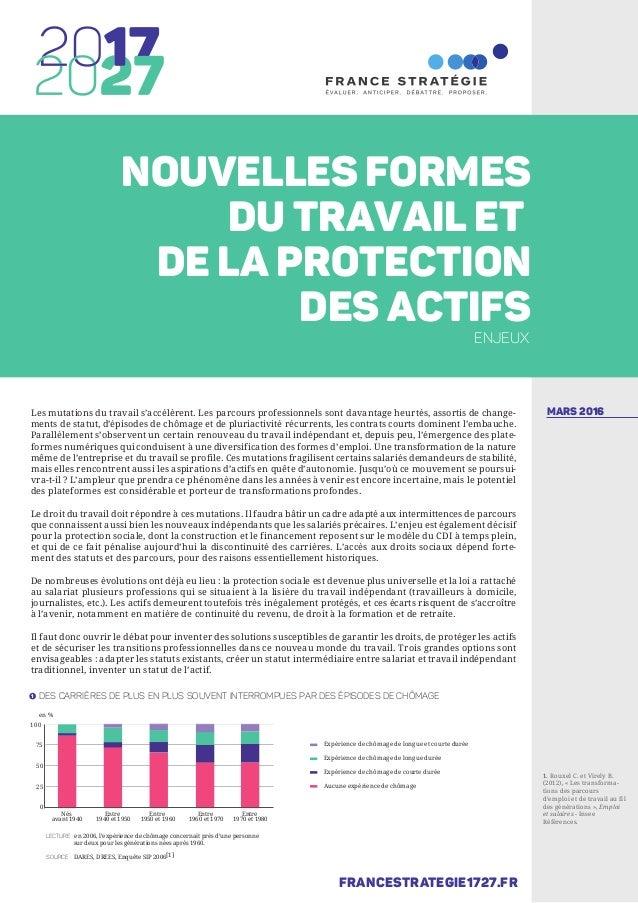 Vignette du document Les  nouvelles formes de travail et la protection des actifs. Enjeux 2017- 2027