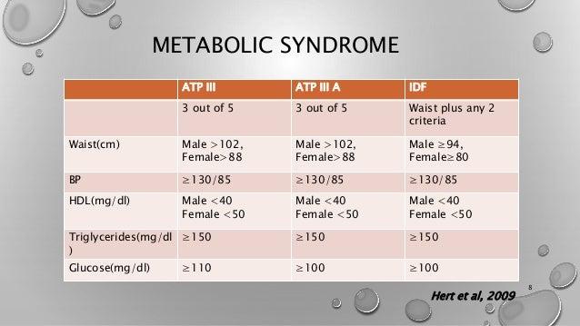 metabolic side effects of drugs in psychiatry