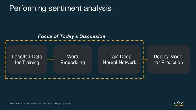 Sentiment Analysis Using Apache MXNet and Gluon - AWS Online