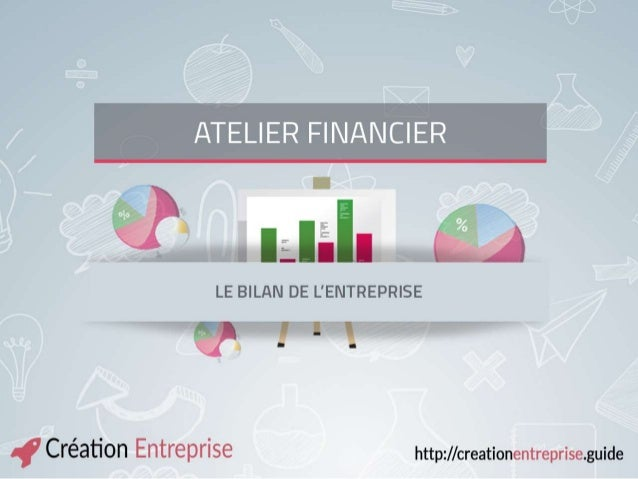 ATELIER FINANCIER Le bilan de l'entreprise