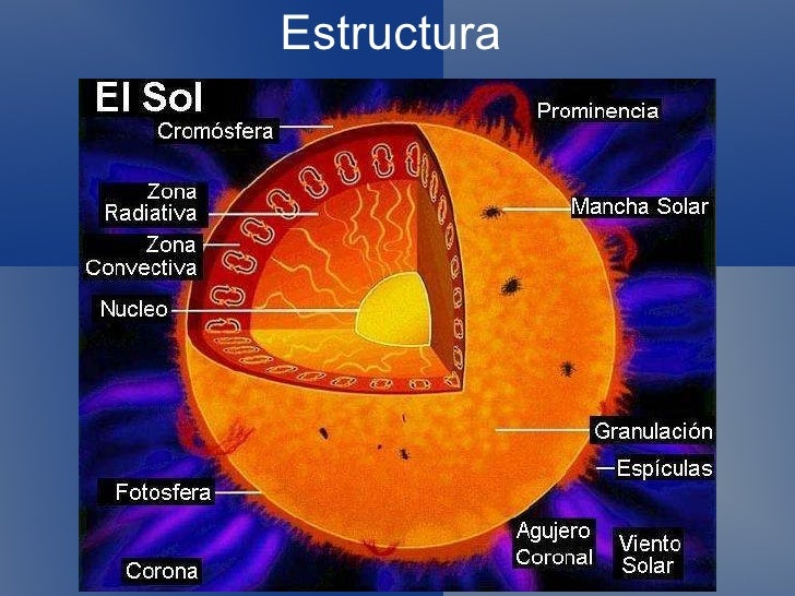 17 El Sol