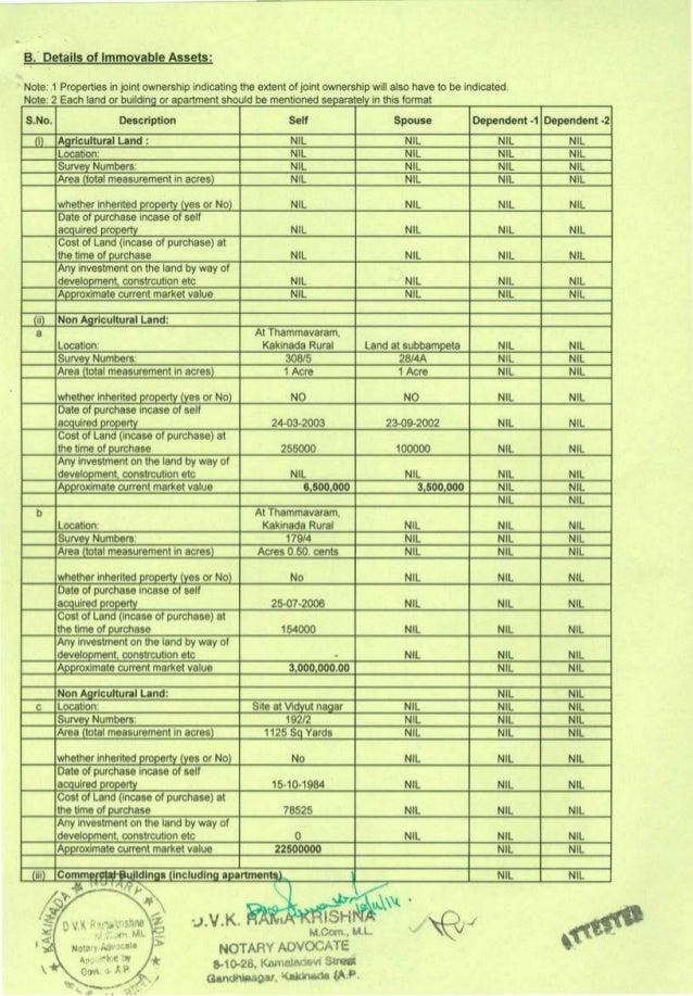 Mootha Sasidhar Affidavit for MLA KKD 2014 Elections