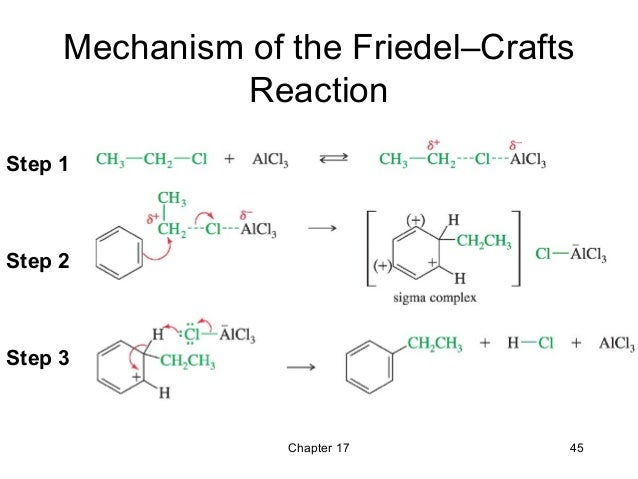 the friedel crafts reaction acetylation of ferrocene The synthesis and acetylation of ferrocene in this laboratory we will synthesize ferrocene the friedel-crafts acylation reaction in a like manner.