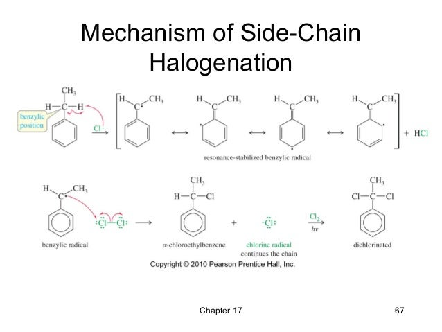reaction mechanism of 2 4 6 tribromoaniline H h h h h h h = 6 x delocalisation of π – electrons - is it favourfable  process   4 oh oh vs rco 3 h rco 3 h br 2 /ccl 4 oso 4 oso 4  no reaction no reaction no reaction  on aromatic skeleton – addition- elimination mechanism cl nh 2 knh 2  2,4,6-tribromoaniline (quantitative)  acetanilide.