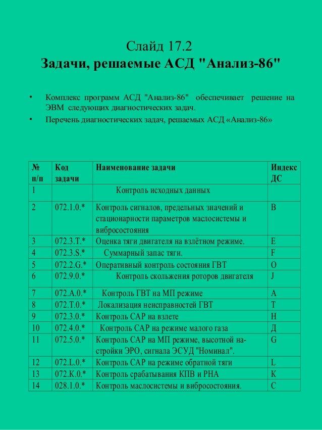 """Слайд 17.2 Задачи, решаемые АСД """"Анализ-86"""" • •  Комплекс программ АСД """"Анализ-86"""" обеспечивает решение на ЭВМ следующих д..."""