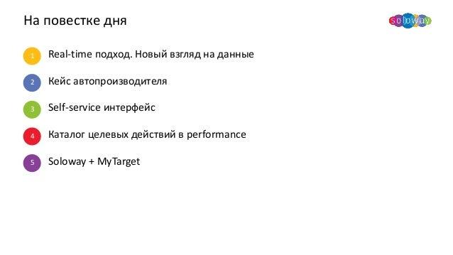 Soloway. Простой programmatic для высокой результативности performance-кампаний. Slide 2