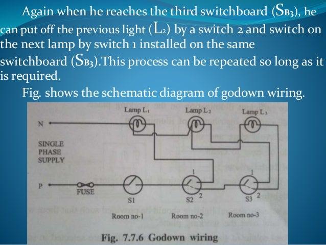 Application of godown wiring wiring diagram truth table for godown wiring gallery wiring table and diagram application of godown wiring keyboard keysfo Gallery
