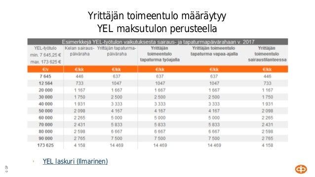 Yel Laskuri Ilmarinen
