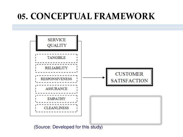 customer satisfaction framework For more details about customer satisfaction across industries, see customer satisfaction survey: who's up and who's down, on the mckinsey on marketing & sales website about the author(s) alfonso pulido is an associate principal in mckinsey's san francisco office, where dorian stone is a principal john strevel is an associate.