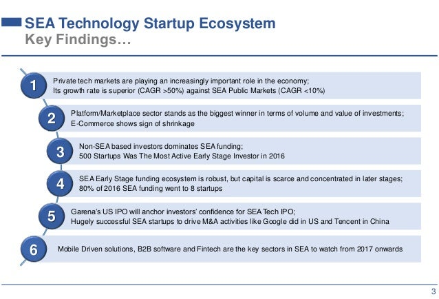 State of South East Asia (SEA) Technology Startup Ecosystem 2016 Slide 3