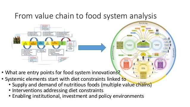 From value chain to food system analysis • What are entry points for food system innovations? • Systemic elements start wi...