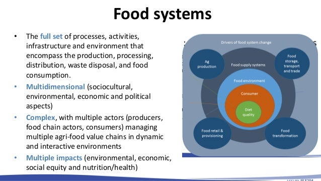 Food systems • The full set of processes, activities, infrastructure and environment that encompass the production, proces...