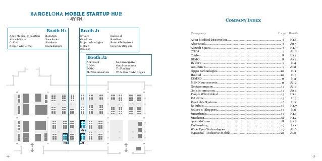 Barcelona Mobile Startup Hub Slide 3