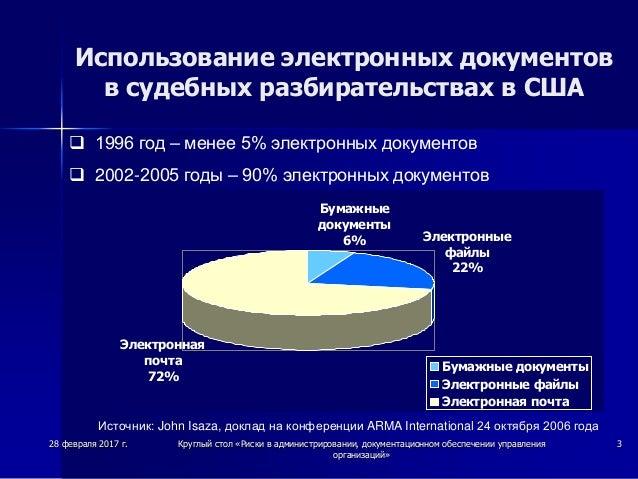 Судебная практика в части признания правомочности электронных документов Slide 3