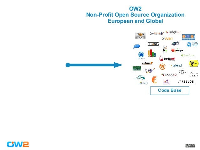 From TRL to MRL: Assessing Open Source Project Market Readiness, Cédric Thomas, OW2 CEO at Cloud Expo Europe 2017 Slide 2