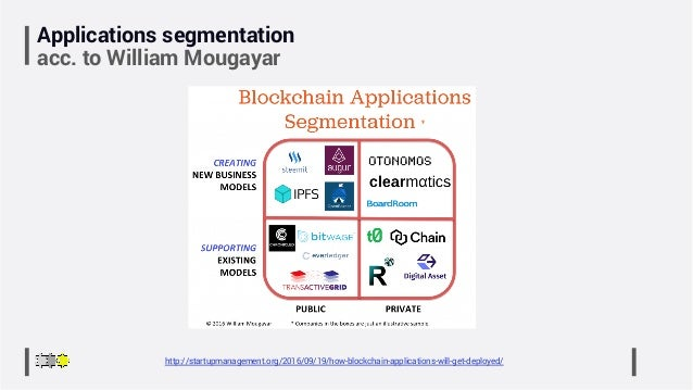 Applications segmentation acc. to William Mougayar http://startupmanagement.org/2016/09/19/how-blockchain-applications-wil...