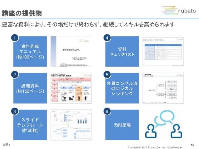 Copyright © 2017 Rubato Co., Ltd. –Confidential- はやく作れる 資料の作成スピードを上 げたい人におすすめ 。 外資系コンサルが、いか に資料作成スピードあげ ているかを知る ことができました 説...