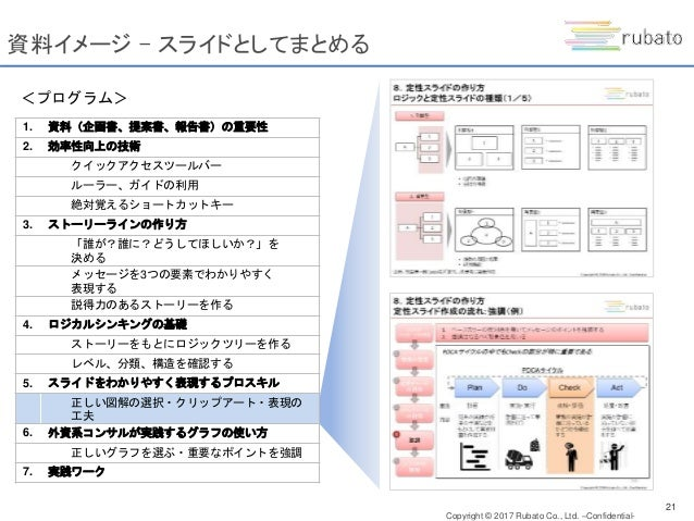 Copyright © 2017 Rubato Co., Ltd. –Confidential- 資料イメージ – チャートの利用 1. 資料(企画書、提案書、報告書)の重要性 2. 効率性向上の技術 クイックアクセスツールバー ルーラー、ガイ...