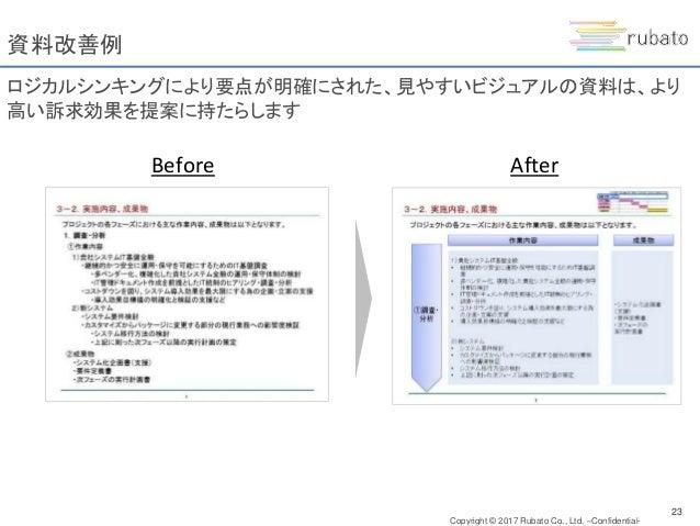 Copyright © 2017 Rubato Co., Ltd. –Confidential- 資料改善例 ロジカルシンキングにより要点が明確にされた、見やすいビジュアルの資料は、より 高い訴求効果を提案に持たらします 24