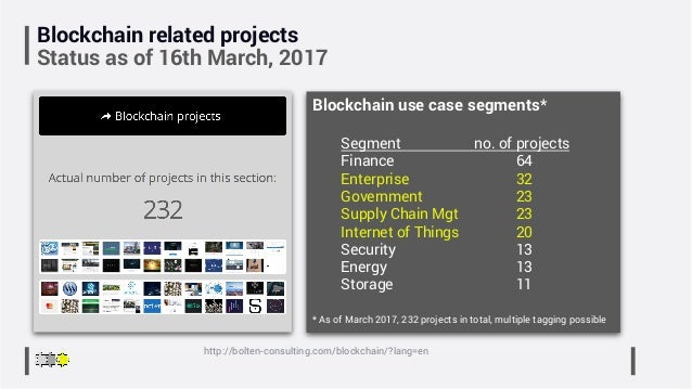 Blockchain related projects Status as of 16th March, 2017 http://bolten-consulting.com/blockchain/?lang=en Blockchain use ...