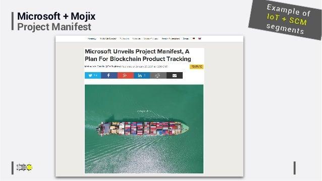 Microsoft + Mojix Project Manifest