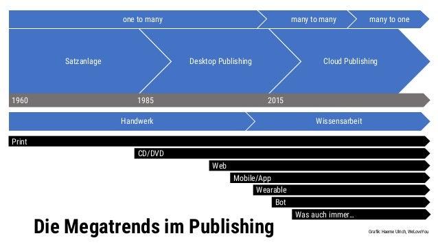 Satzanlage Desktop Publishing Cloud Publishing 1960 1985 2015 Handwerk Wissensarbeit Print CD/DVD Web Wearable Bot Was auc...